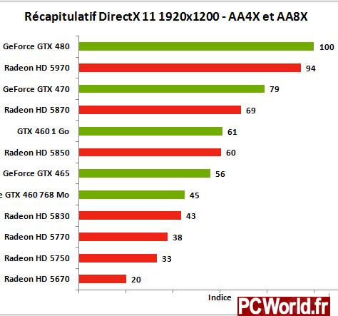 dx11-recap1920x1200.png