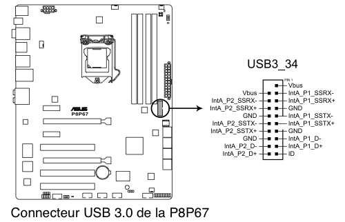 P8P67 : connecteur interne USB 3.0