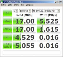 Test CrystalDiskMark