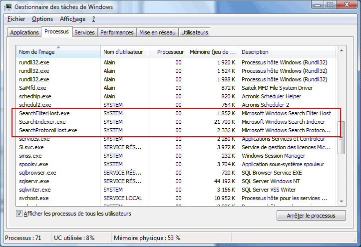 processus hote windows rundll32